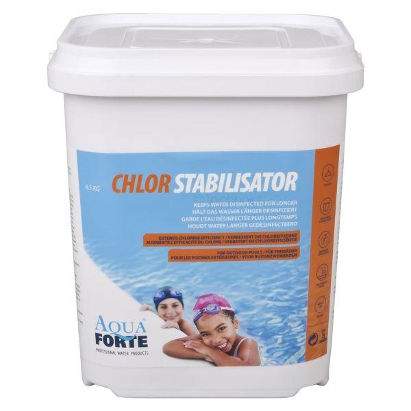 AquaForte Chlorstabilisator 4,5 kg - Cyanursäure für Pool